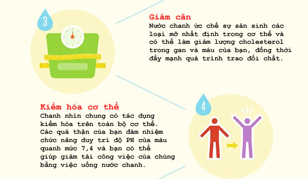 tac-dung-nuoc-chanh-3