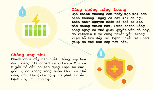 tac-dung-nuoc-chanh-5